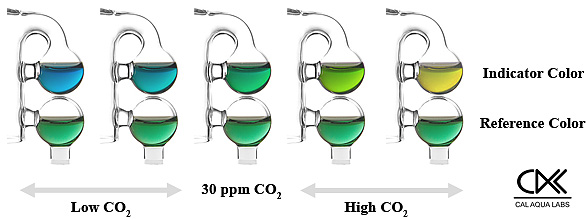 co2 drop checker instructions